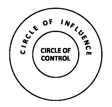 center circle of control surrounded by outer circle of influence